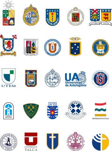 Universidades del CRUCH